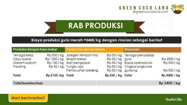 pengelolaan green coco land